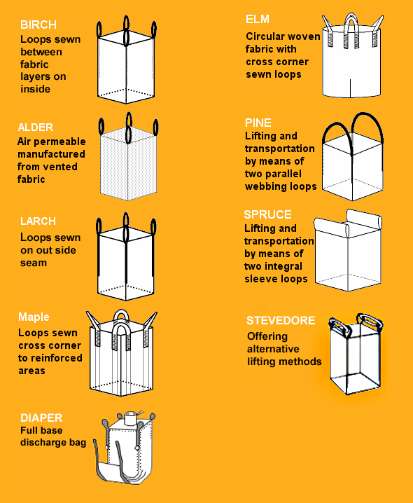 Bulk Bags Details